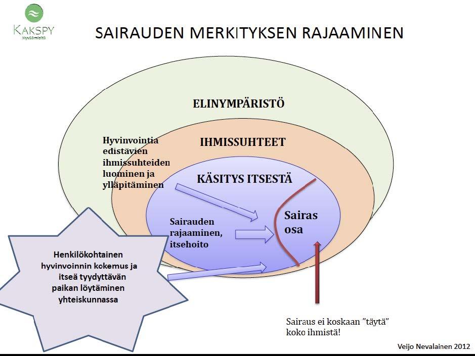 Toipumisorientaatio_Nordling_10.10